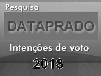 Nova pesquisa indica a vitória de Bolsonaro no primeiro turno