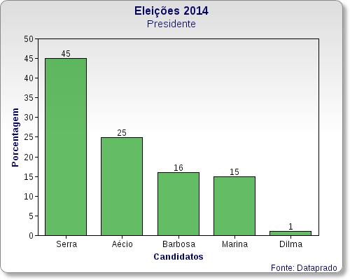 data2013nov1