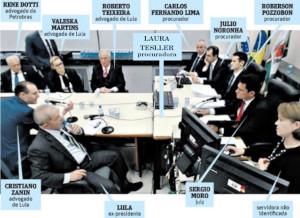 Diálogos vazados mentem; Foto prova que Tesller esteve sim na audiência de Lula